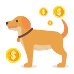 Explore the profitability of a dog daycare.