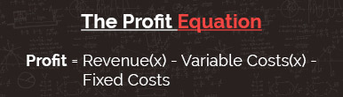 The profit equation is a key part of any dog daycare business.