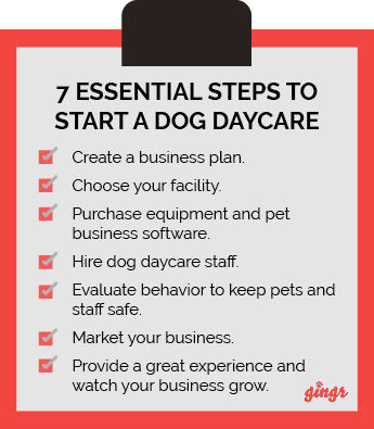 This image lists the seven essential steps for starting a dog daycare business.